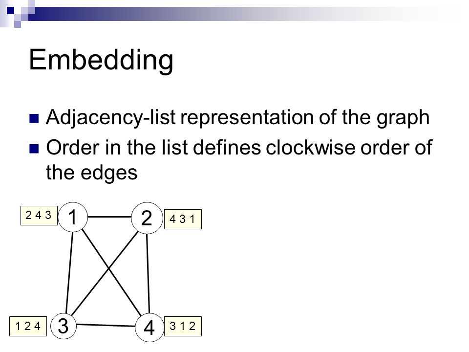 Embedding Adjacency-list representation of the graph Order in the list defines clockwise order of the edges 1 4 2 3 2 4 3 4 3 1 3 1 21 2 4 1 2 3 4 2 4 3 3 4 1 1 4 2 1 2 3