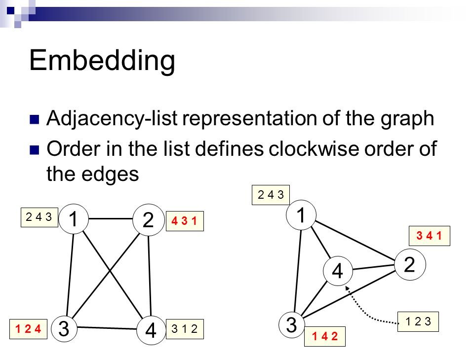 Biconnected components The biconnected components of a graph can be found in linear time  (If you are interested, an exercise in Cormen et al explains it) So from now on, we can assume graphs are biconnected.
