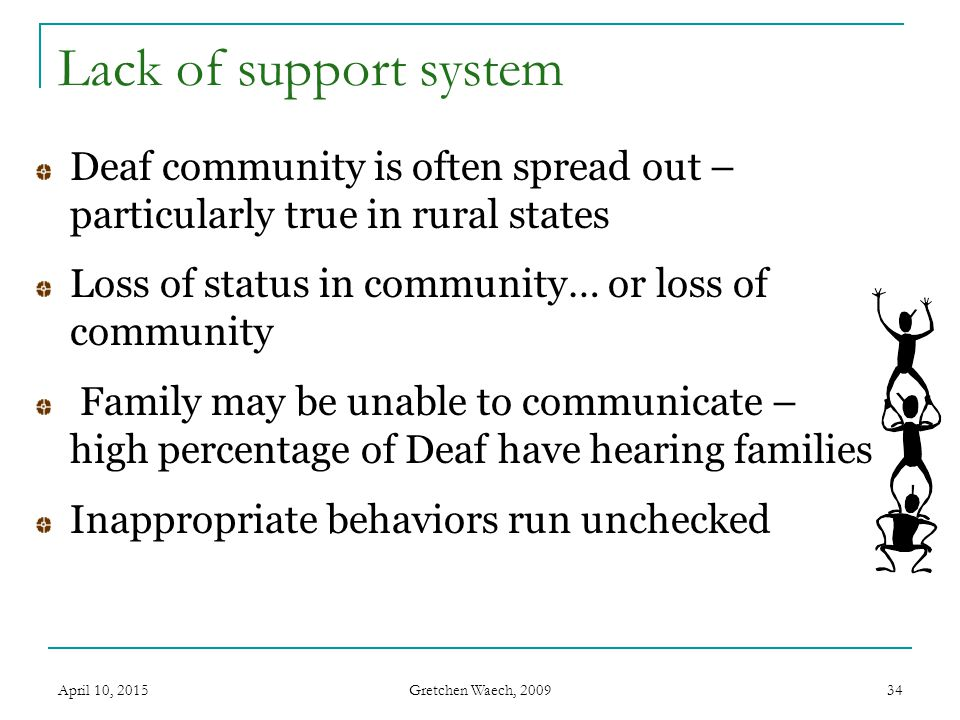 Gretchen Waech, 2009 April 10, 201534 Lack of support system Deaf community is often spread out – particularly true in rural states Loss of status in