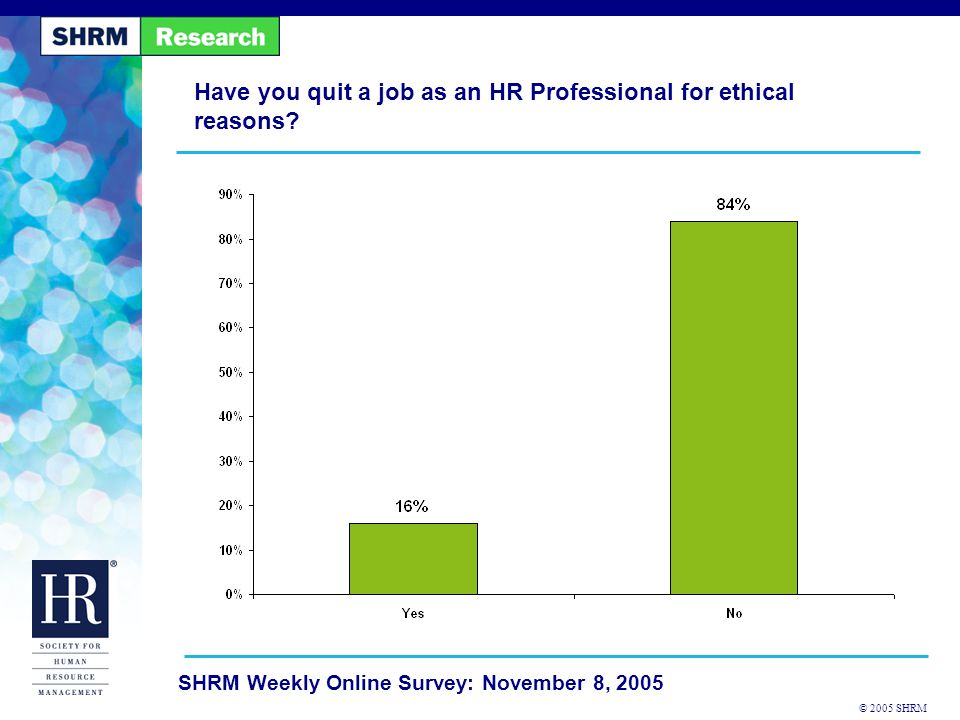© 2005 SHRM SHRM Weekly Online Survey: November 8, 2005 Have you quit a job as an HR Professional for ethical reasons?