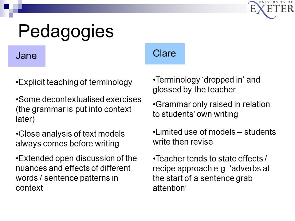 Pedagogies Clare Terminology 'dropped in' and glossed by the teacher Grammar only raised in relation to students' own writing Limited use of models – students write then revise Teacher tends to state effects / recipe approach e.g.