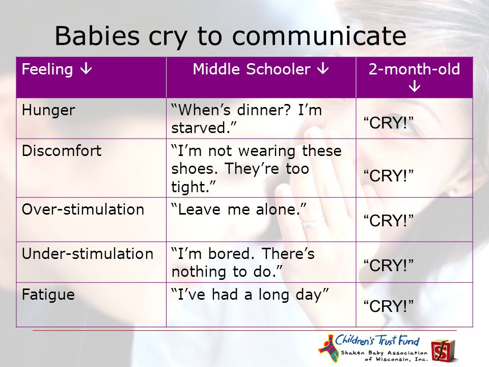 "Babies cry to communicate Feeling  Middle Schooler  2-month-old  Hunger""When's dinner? I'm starved."" Discomfort""I'm not wearing these shoes. They'r"