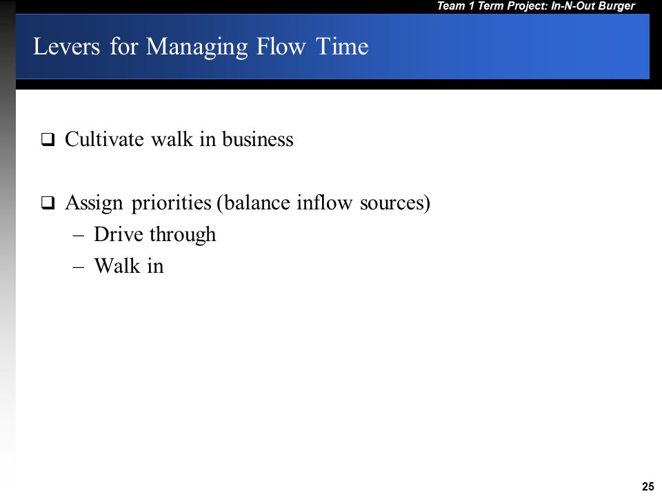 25 Team 1 Term Project: In-N-Out Burger Levers for Managing Flow Time  Cultivate walk in business  Assign priorities (balance inflow sources) –Drive