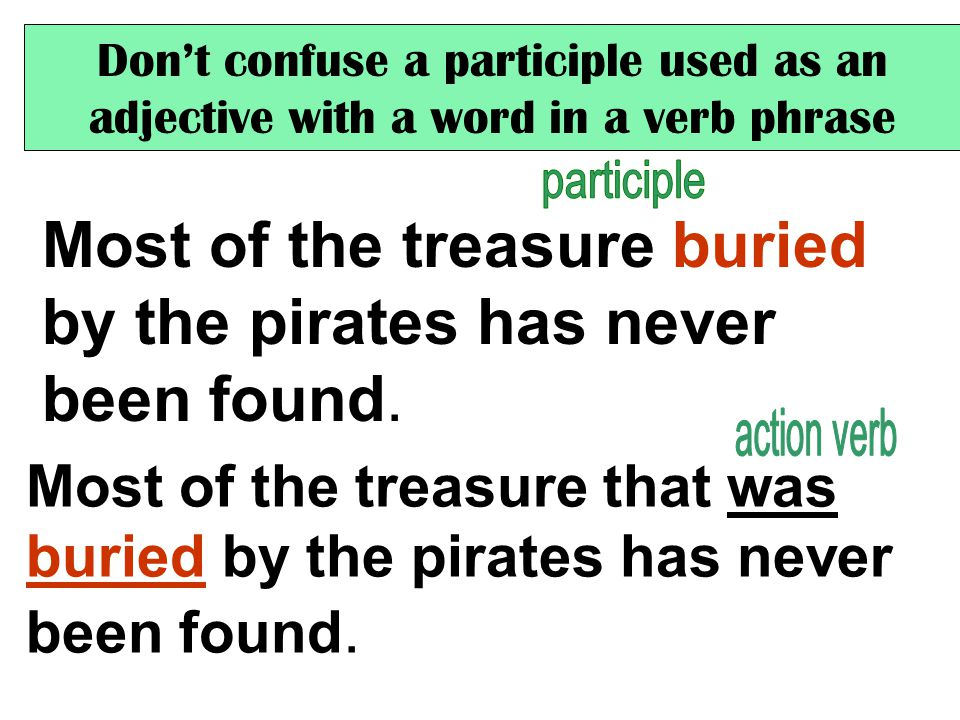 Don't confuse a participle used as an adjective with a word in a verb phrase Most of the treasure buried by the pirates has never been found.