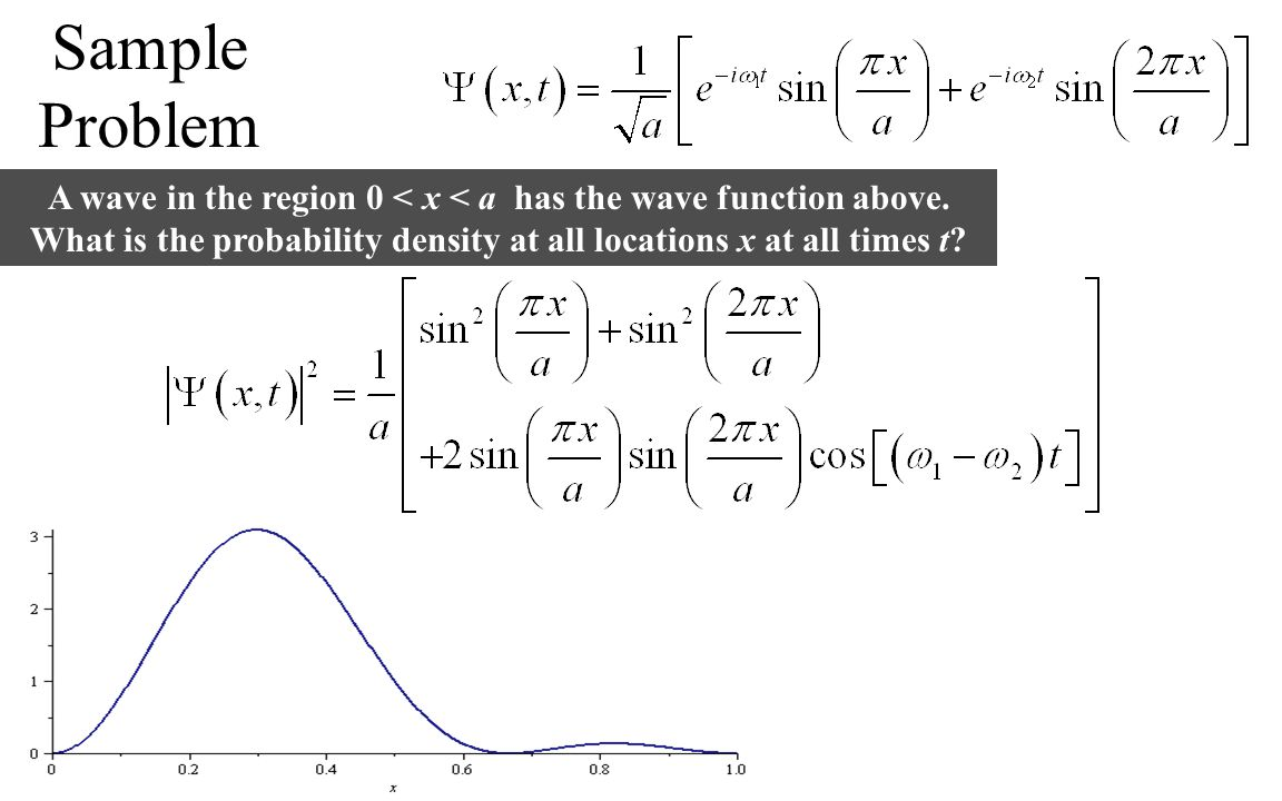 Sample Problem A wave in the region 0 < x < a has the wave function above. What is the probability density at all locations x at all times t?