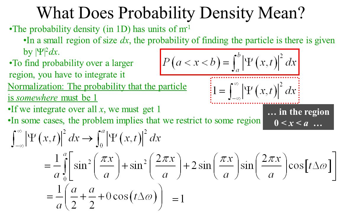 What Does Probability Density Mean? The probability density (in 1D) has units of m -1 In a small region of size dx, the probability of finding the par