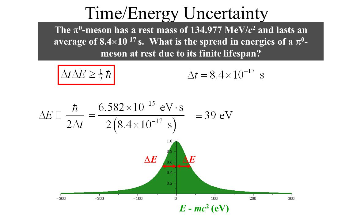 Time/Energy Uncertainty The  0 -meson has a rest mass of 134.977 MeV/c 2 and lasts an average of 8.4  10 -17 s. What is the spread in energies of a