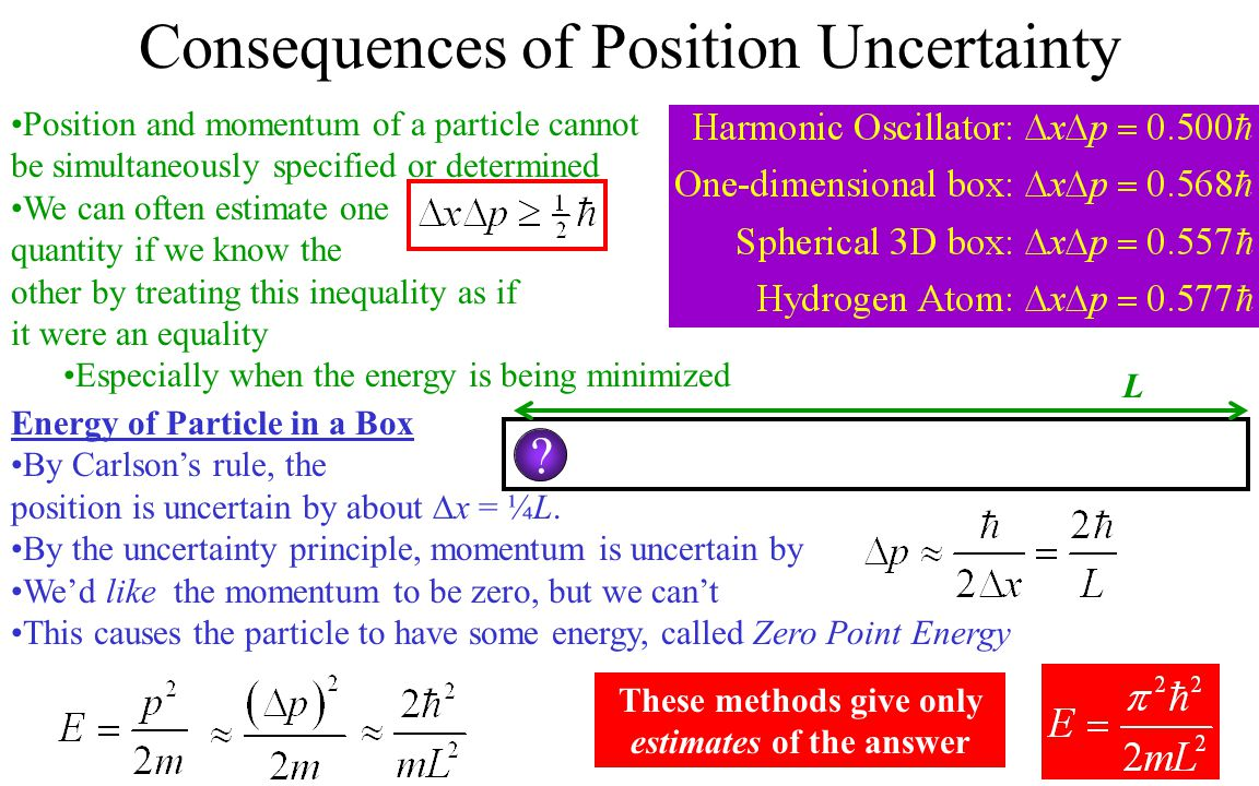 Consequences of Position Uncertainty Position and momentum of a particle cannot be simultaneously specified or determined We can often estimate one qu