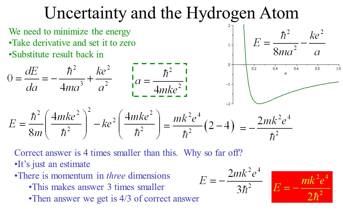 Uncertainty and the Hydrogen Atom We need to minimize the energy Take derivative and set it to zero Substitute result back in Correct answer is 4 time