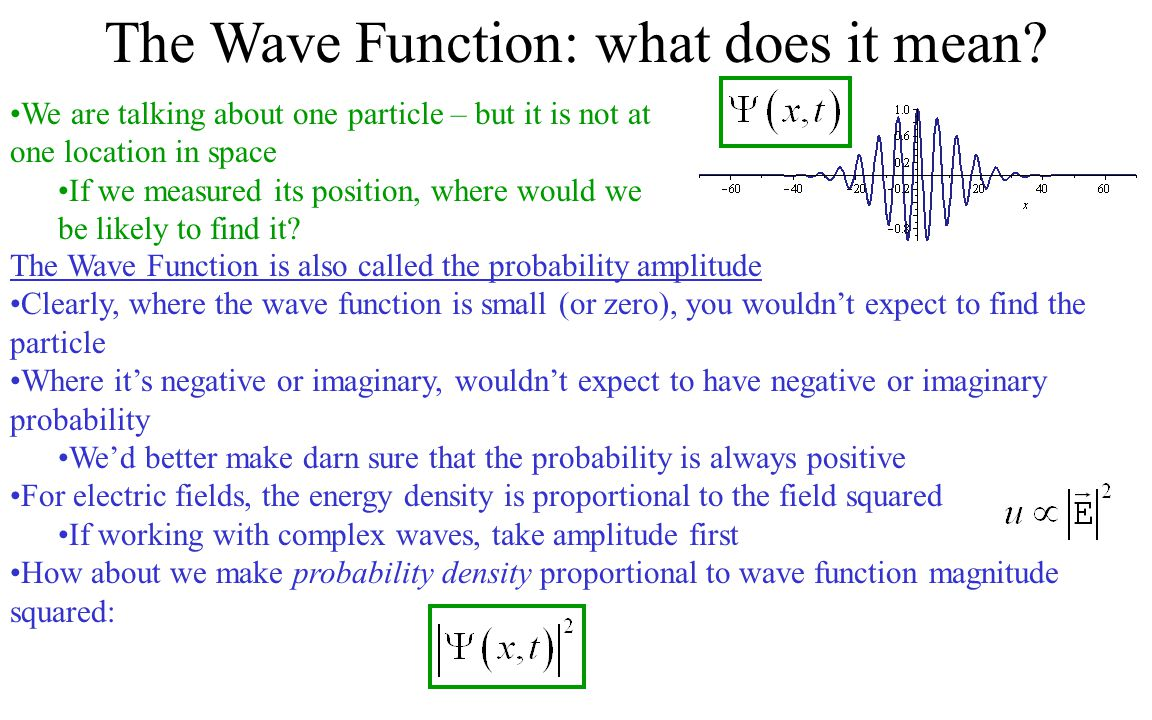 The Wave Function: what does it mean? We are talking about one particle – but it is not at one location in space If we measured its position, where wo