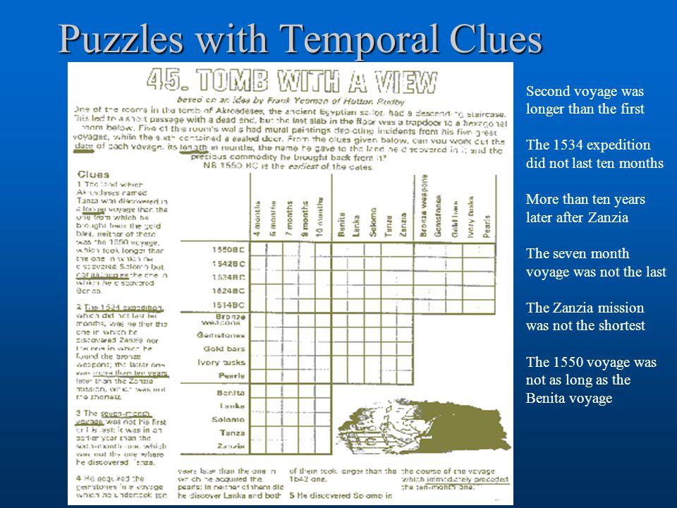 Puzzles with Temporal Clues Second voyage was longer than the first The 1534 expedition did not last ten months More than ten years later after Zanzia The seven month voyage was not the last The Zanzia mission was not the shortest The 1550 voyage was not as long as the Benita voyage