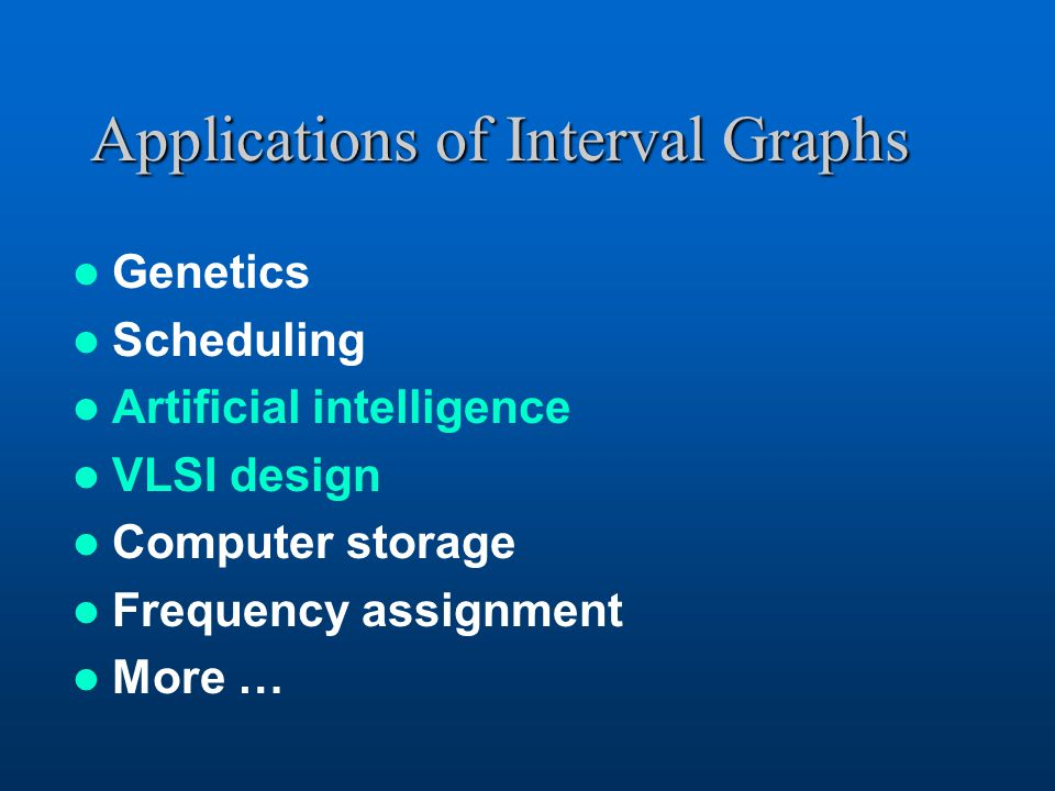 Applications of Interval Graphs Genetics Scheduling Artificial intelligence VLSI design Computer storage Frequency assignment More …