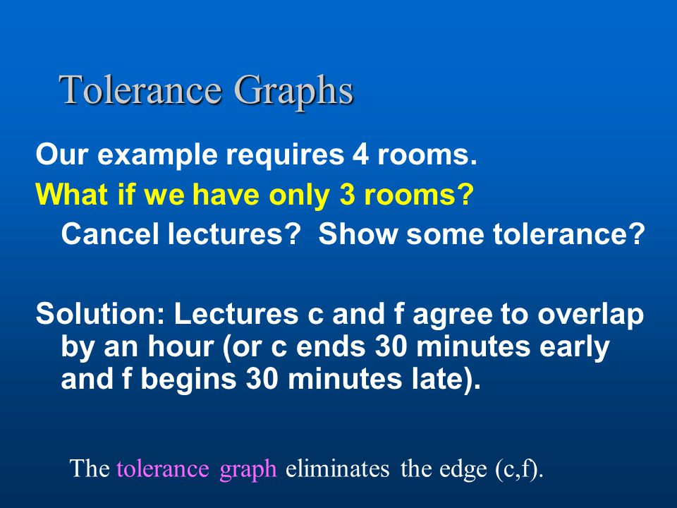 Tolerance Graphs Our example requires 4 rooms. What if we have only 3 rooms.