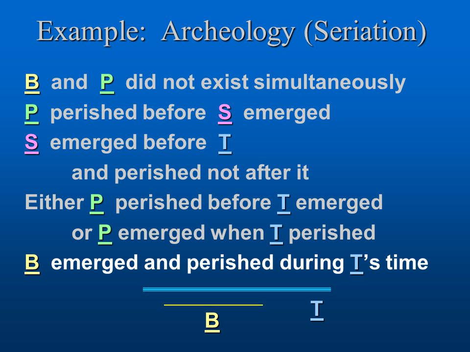 Example: Archeology (Seriation) BP B and P did not exist simultaneously PS P perished before S emerged ST S emerged before T and perished not after it PT Either P perished before T emerged PT or P emerged when T perished BT B emerged and perished during T's time T B