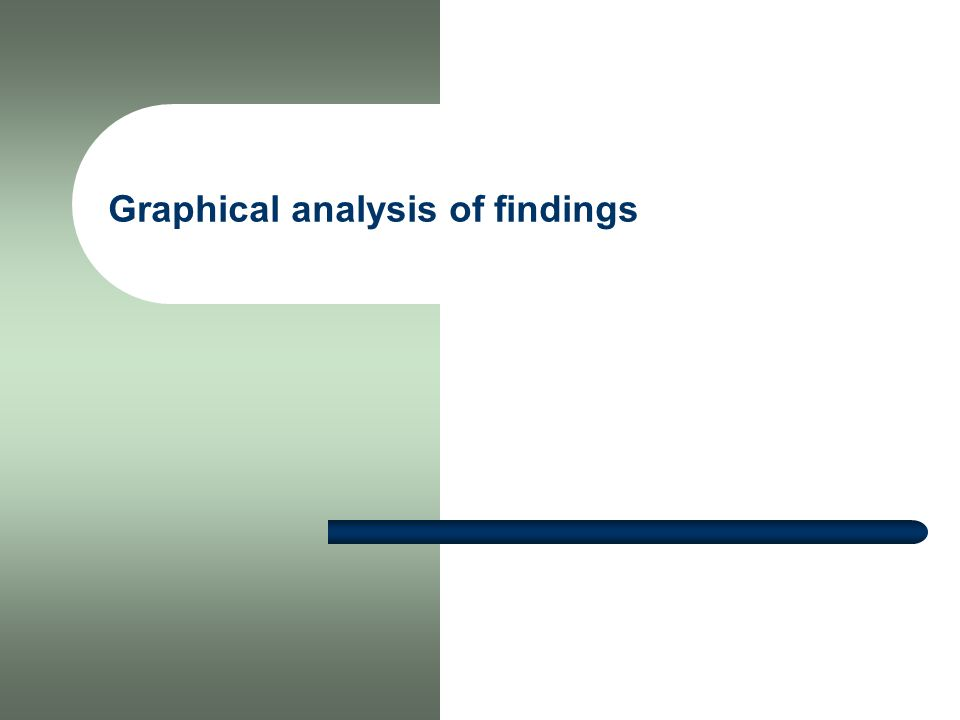 Graphical analysis of findings
