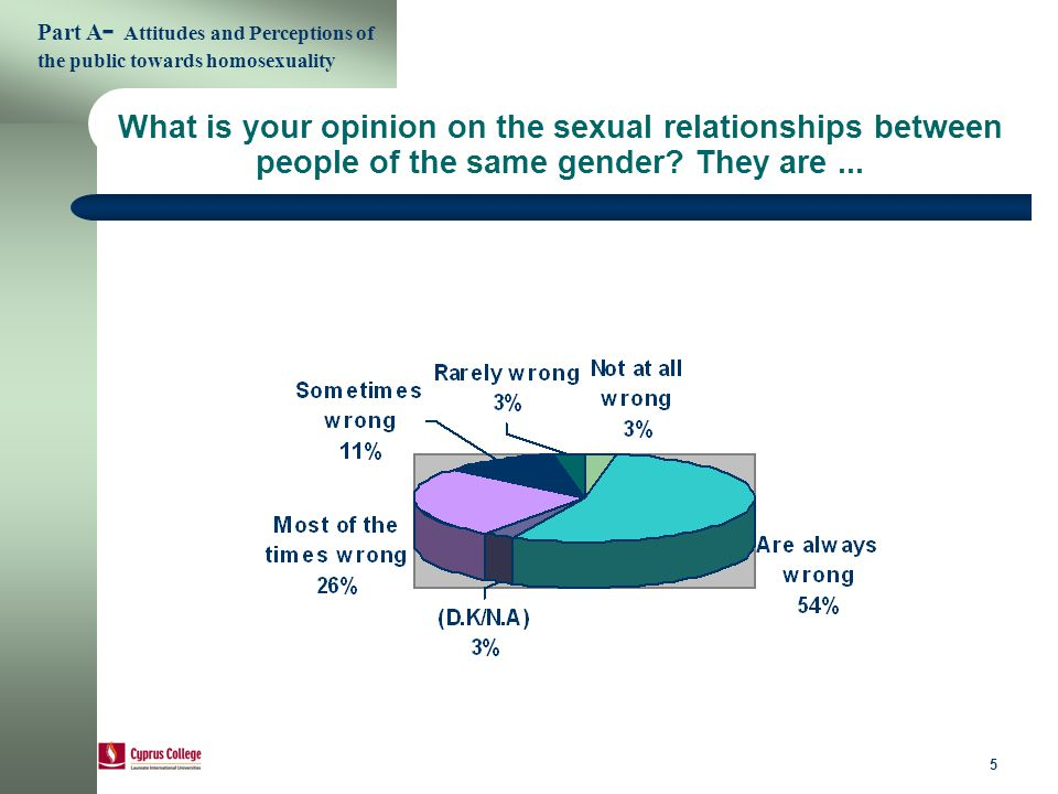 5 What is your opinion on the sexual relationships between people of the same gender.