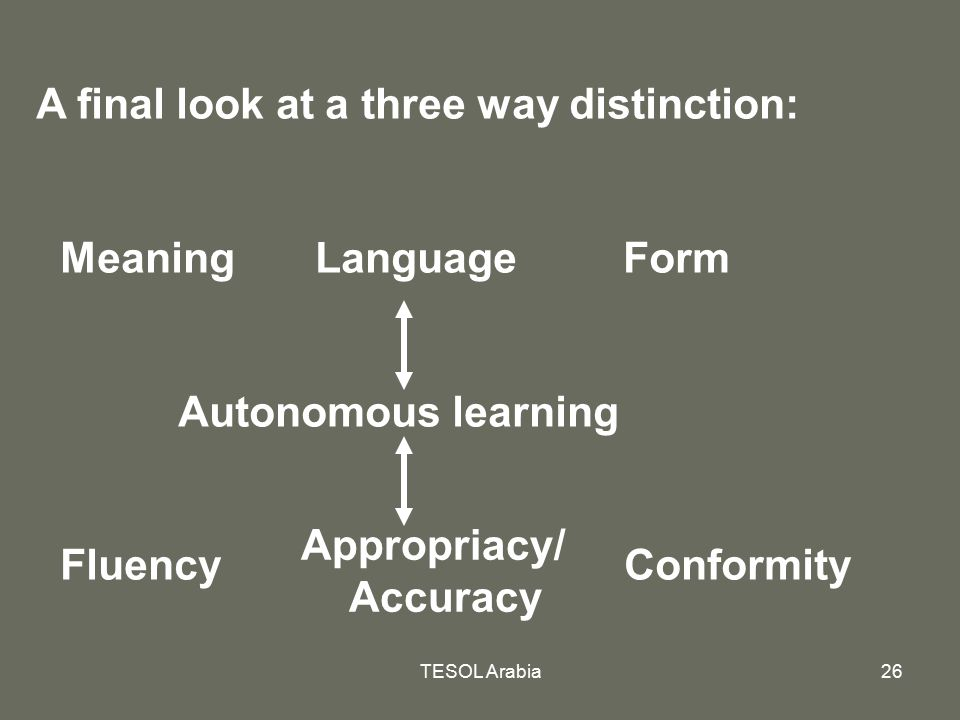 TESOL Arabia26 A final look at a three way distinction: Meaning Language Form Autonomous learning Fluency Conformity Appropriacy/ Accuracy