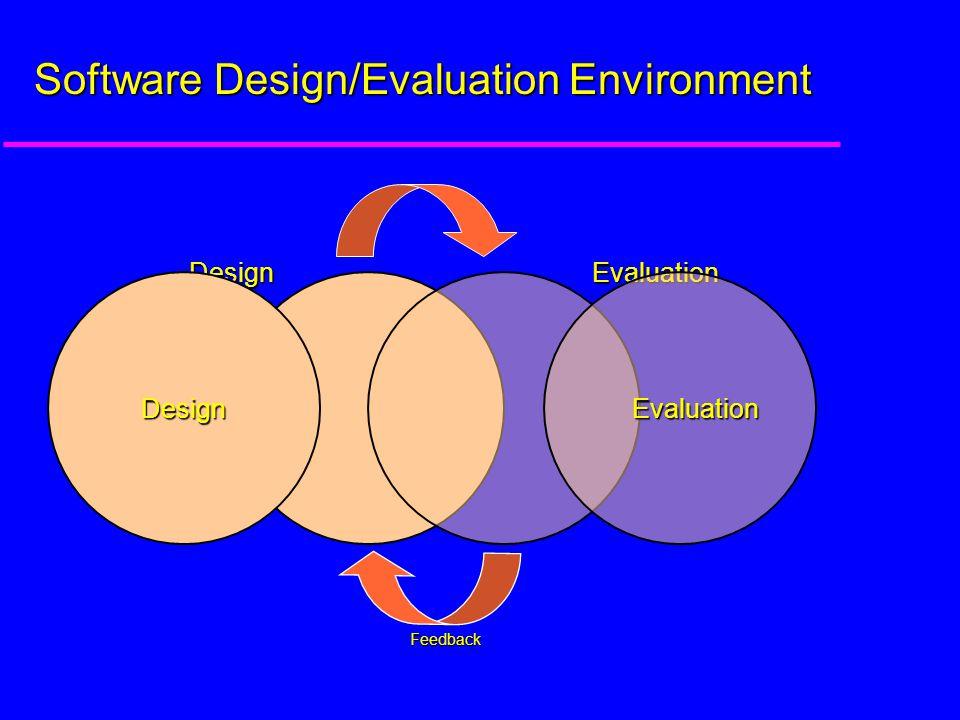 DesignEvaluation Feedback Software Design/Evaluation Environment DesignEvaluation