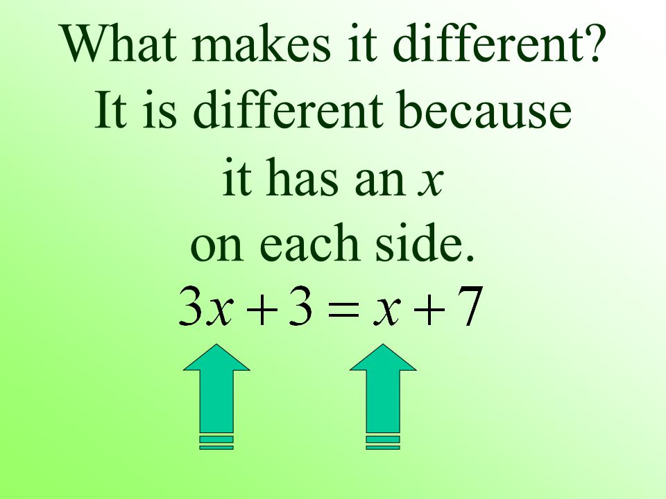 If you want to solve equations correctly (and you do)(Don't you?) you will get in the habit of checking solutions.