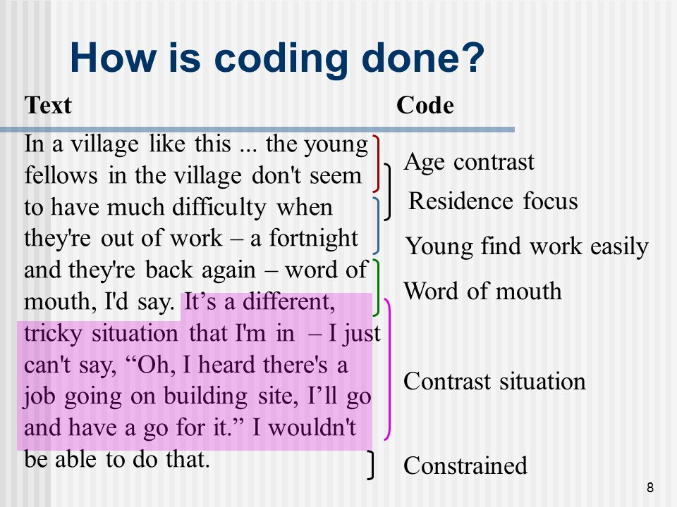8 How is coding done? Text In a village like this... the young fellows in the village don't seem to have much difficulty when they're out of work – a