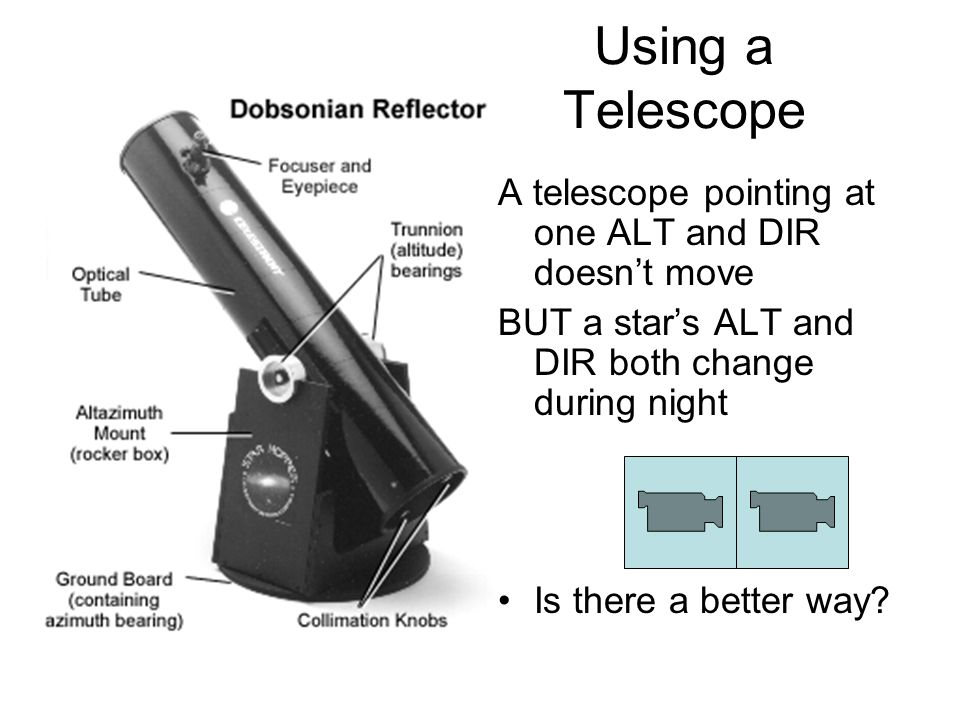 Using a Telescope A telescope pointing at one ALT and DIR doesn't move BUT a star's ALT and DIR both change during night Is there a better way?