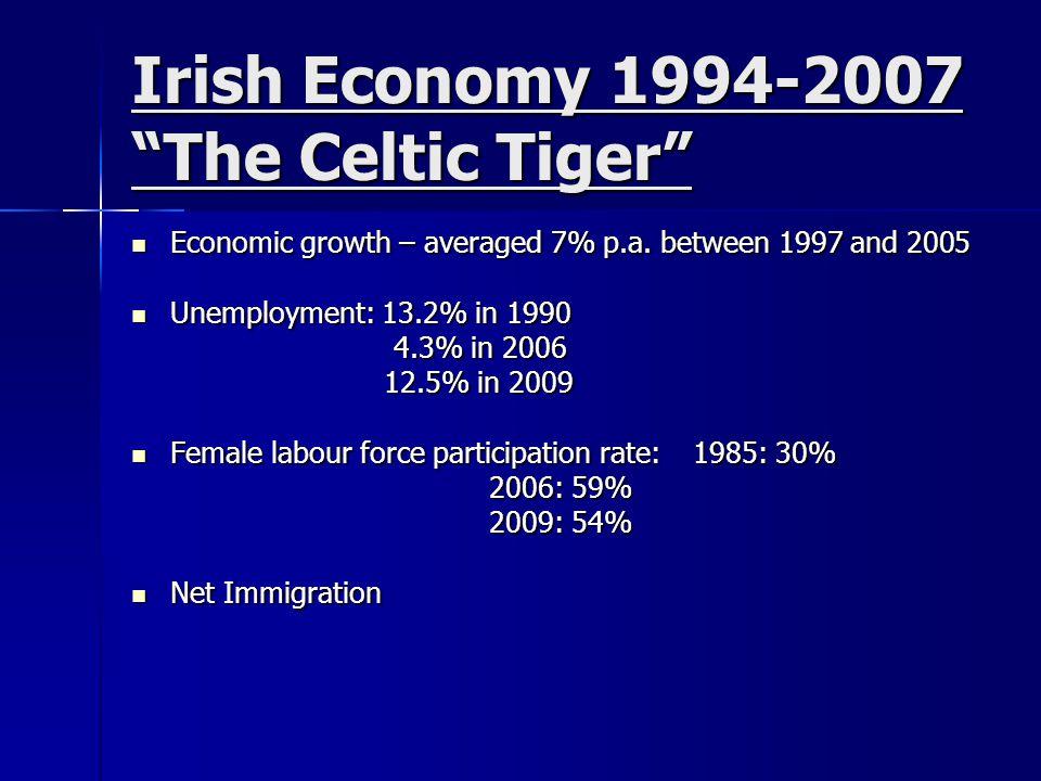 "Irish Economy 1994-2007 ""The Celtic Tiger"" Economic growth – averaged 7% p.a. between 1997 and 2005 Economic growth – averaged 7% p.a. between 1997 an"