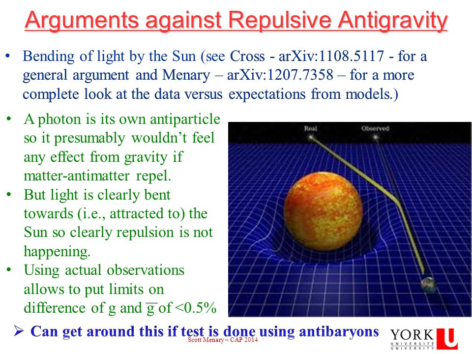 Scott Menary – CAP 2014 Scott Menary – CAP 20144 Arguments against Repulsive Antigravity A photon is its own antiparticle so it presumably wouldn't feel any effect from gravity if matter-antimatter repel.