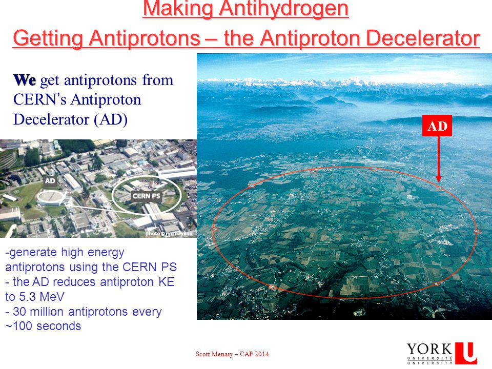 Scott Menary – CAP 2014 Scott Menary – CAP 20146 WSU - October 13, 2011 Making Antihydrogen Getting Antiprotons – the Antiproton Decelerator -generate high energy antiprotons using the CERN PS - the AD reduces antiproton KE to 5.3 MeV - 30 million antiprotons every ~100 seconds We get antiprotons from CERN's Antiproton Decelerator (AD) AD We get antiprotons from CERN's Antiproton Decelerator (AD)