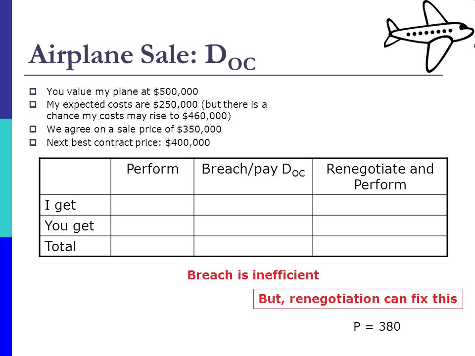 Airplane Sale: D OC  You value my plane at $500,000  My expected costs are $250,000 (but there is a chance my costs may rise to $460,000)  We agree