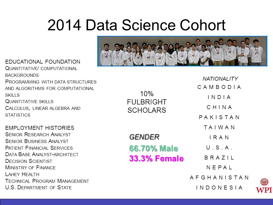 2014 Data Science Cohort NATIONALITY CAMBODIA INDIA CHINA PAKISTAN TAIWAN IRAN U.S.A.