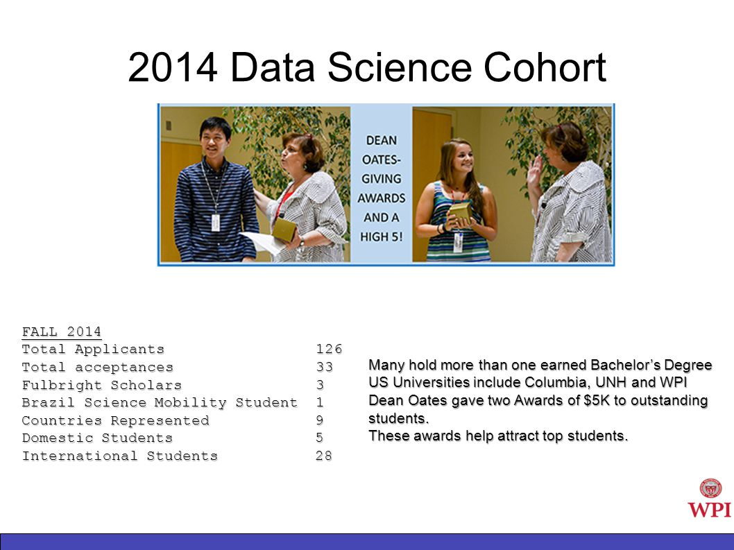 2014 Data Science Cohort FALL 2014 Total Applicants 126 Total acceptances 33 Fulbright Scholars 3 Brazil Science Mobility Student 1 Countries Represented 9 Domestic Students 5 International Students 28 Many hold more than one earned Bachelor's Degree US Universities include Columbia, UNH and WPI Dean Oates gave two Awards of $5K to outstanding students.
