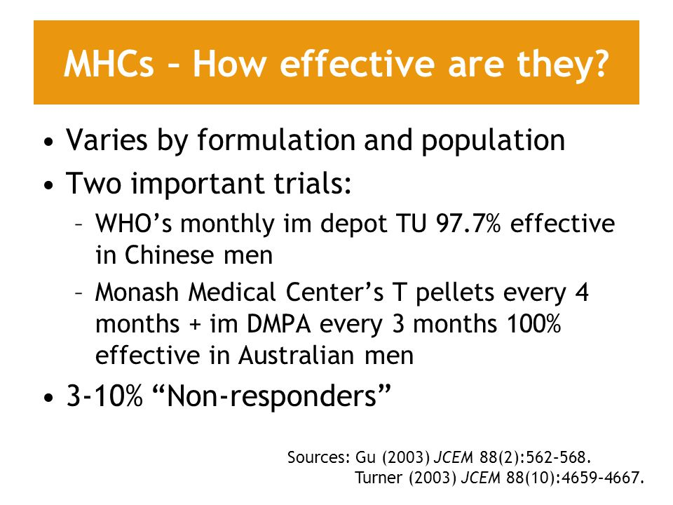 Varies by formulation and population Two important trials: –WHO's monthly im depot TU 97.7% effective in Chinese men –Monash Medical Center's T pellets every 4 months + im DMPA every 3 months 100% effective in Australian men 3-10% Non-responders Sources: Gu (2003) JCEM 88(2):562–568.