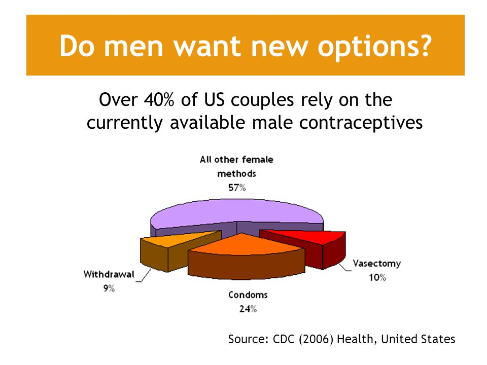 Do men want new options.