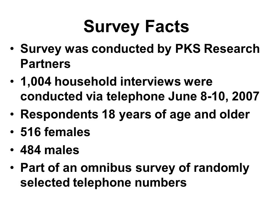 Survey Facts Survey was conducted by PKS Research Partners 1,004 household interviews were conducted via telephone June 8-10, 2007 Respondents 18 years of age and older 516 females 484 males Part of an omnibus survey of randomly selected telephone numbers