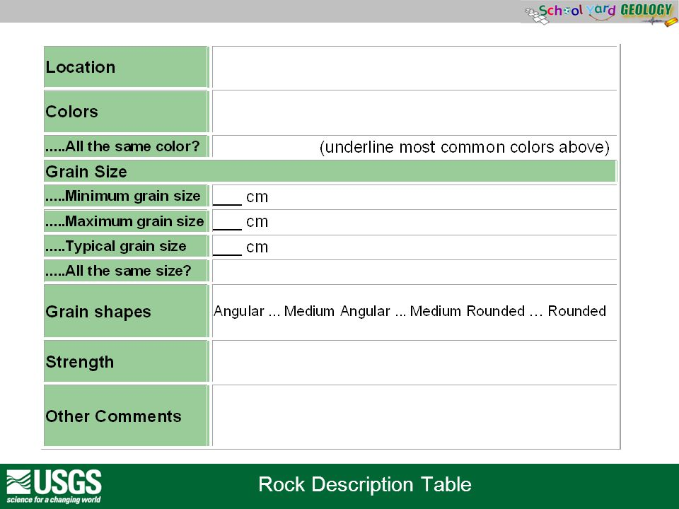 Rock Description Table