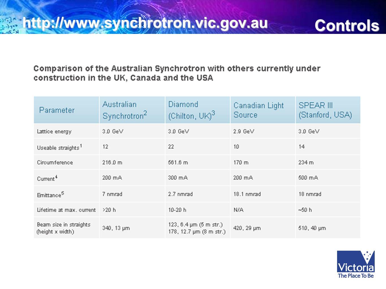 Controls http://www.synchrotron.vic.gov.au