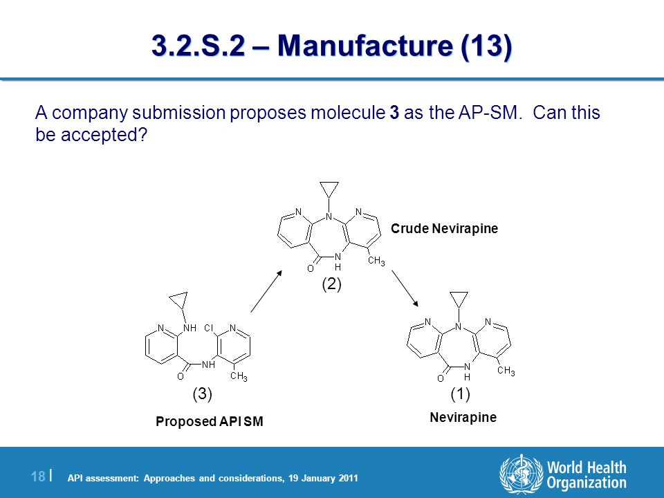 API assessment: Approaches and considerations, 19 January 2011 18 | 3.2.S.2 – Manufacture (13) A company submission proposes molecule 3 as the AP-SM.