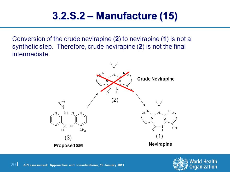 API assessment: Approaches and considerations, 19 January 2011 20 | 3.2.S.2 – Manufacture (15) Conversion of the crude nevirapine (2) to nevirapine (1) is not a synthetic step.