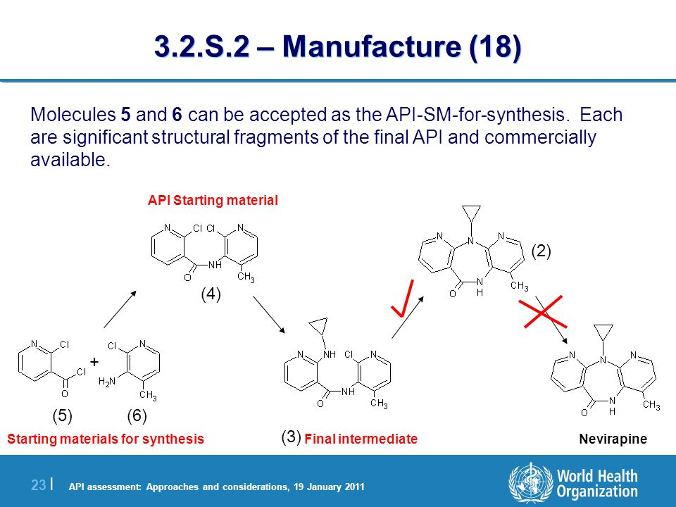 API assessment: Approaches and considerations, 19 January 2011 23 | 3.2.S.2 – Manufacture (18) Molecules 5 and 6 can be accepted as the API-SM-for-synthesis.