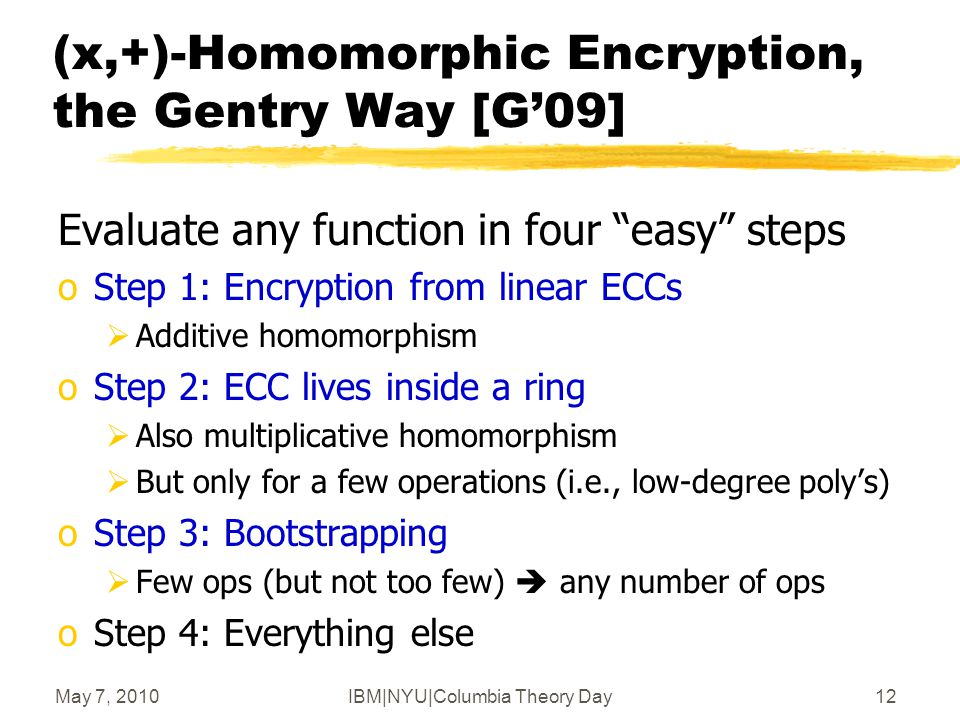May 7, 2010IBM|NYU|Columbia Theory Day13 Step One: Encryption from Linear ECCs oFor random looking codes, hard to distinguish close/far from code oMany cryptosystems built on this hardness  E.g., [McEliece'78, AD'97, GGH'97, R'03,…]