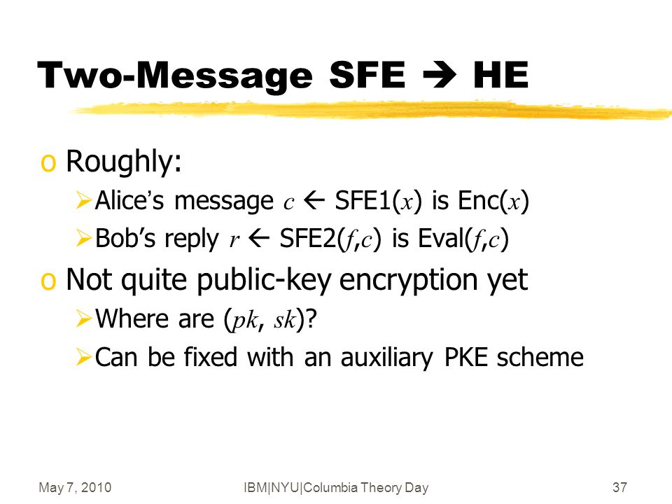 May 7, 2010IBM|NYU|Columbia Theory Day38 Alice( x ) Two-Message SFE  HE oAdd an auxiliary encryption scheme  with ( pk,sk ) Alice( pk, x )Bob( f ) ( c,s )  SFE1( x ) r  SFE2( f,c ) r y  SFE3( s,r ) c Dora( sk )