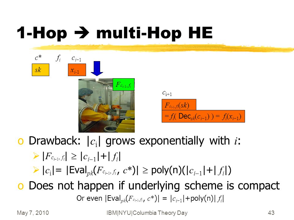 May 7, 2010IBM|NYU|Columbia Theory Day44 Other Constructions oPrivate 1-hop HE + Compact 1-hop HE  Compact, Private 1-hop HE  Compact, Private multi-hop HE oA direct construction of multi-hop HE from Yao's protocol