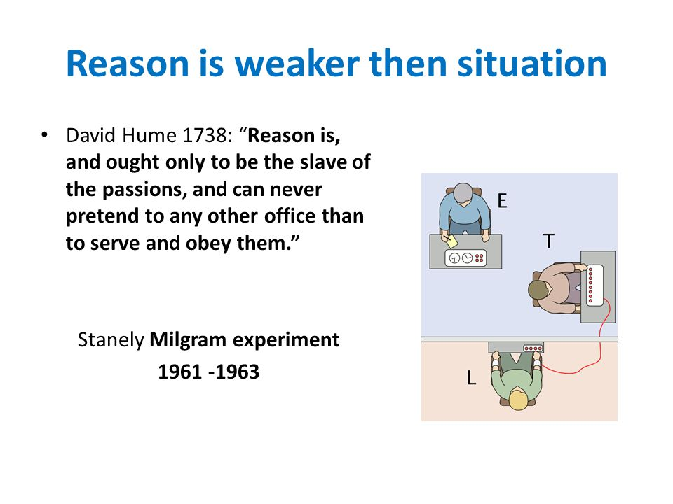 Reason is weaker then situation David Hume 1738: Reason is, and ought only to be the slave of the passions, and can never pretend to any other office than to serve and obey them. Stanely Milgram experiment 1961 -1963