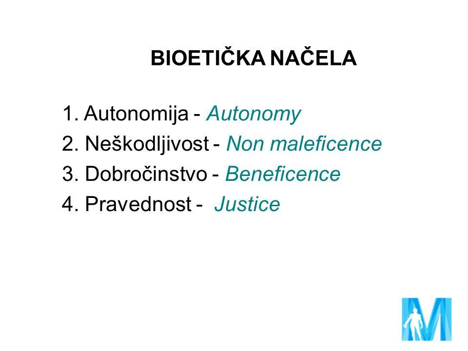 BIOETIČKA NAČELA 1. Autonomija - Autonomy 2. Neškodljivost - Non maleficence 3. Dobročinstvo - Beneficence 4. Pravednost - Justice