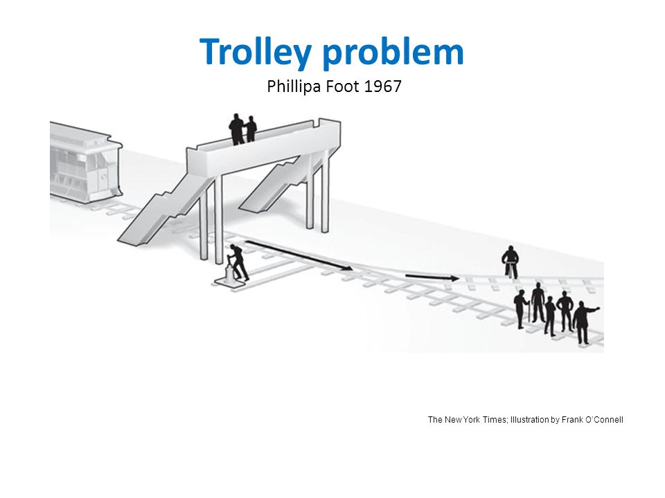 Trolley problem Phillipa Foot 1967 The New York Times; Illustration by Frank O'Connell