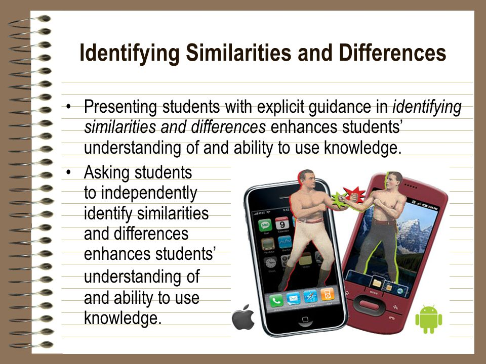 Identifying Similarities and Differences Presenting students with explicit guidance in identifying similarities and differences enhances students' und