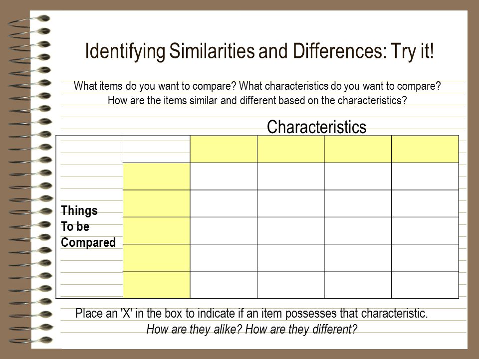 Identifying Similarities and Differences: Try it.What items do you want to compare.