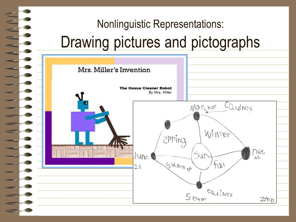 Nonlinguistic Representations: Drawing pictures and pictographs