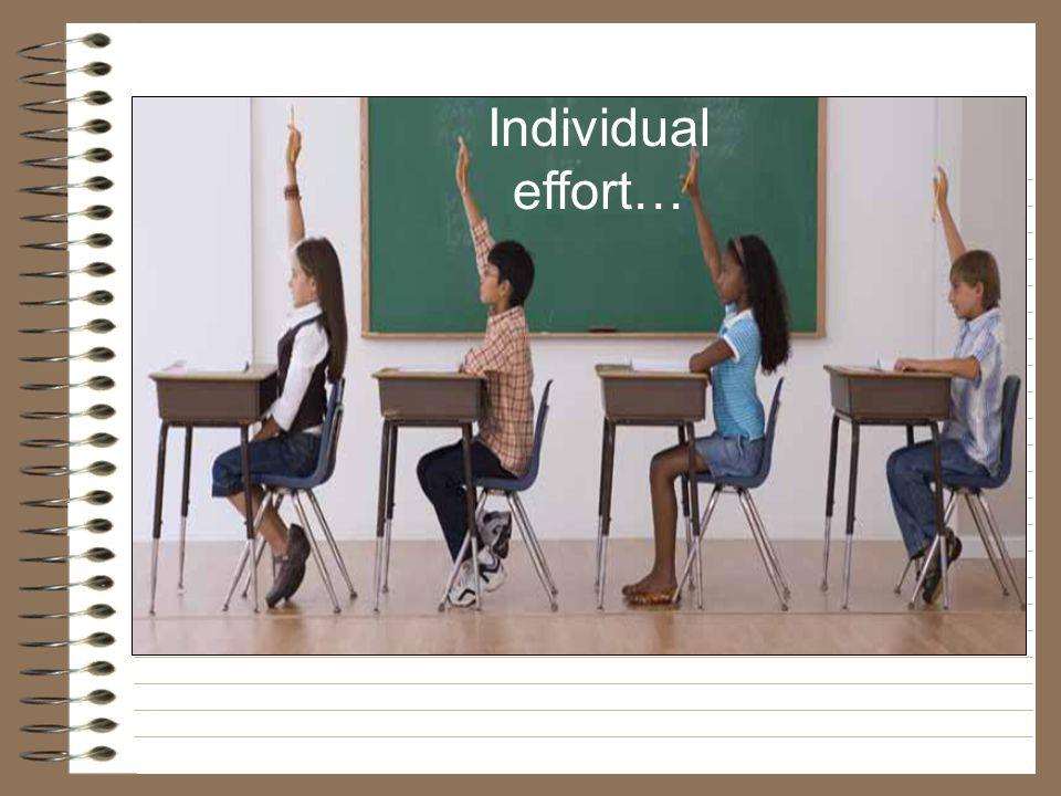 56% Individual effort…