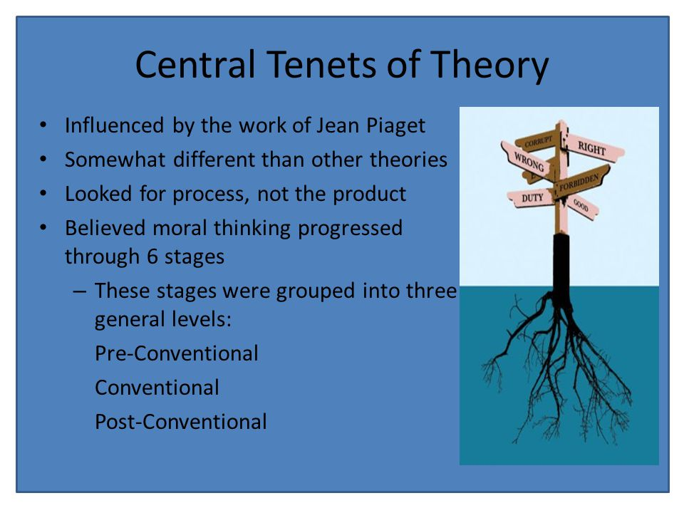 Central Tenets of Theory Influenced by the work of Jean Piaget Somewhat different than other theories Looked for process, not the product Believed moral thinking progressed through 6 stages – These stages were grouped into three general levels: Pre-Conventional Conventional Post-Conventional